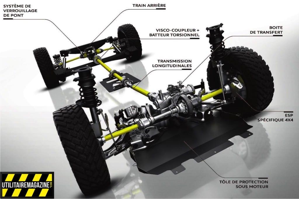 Transmission Dangel 4x4 sur un Opel Combo